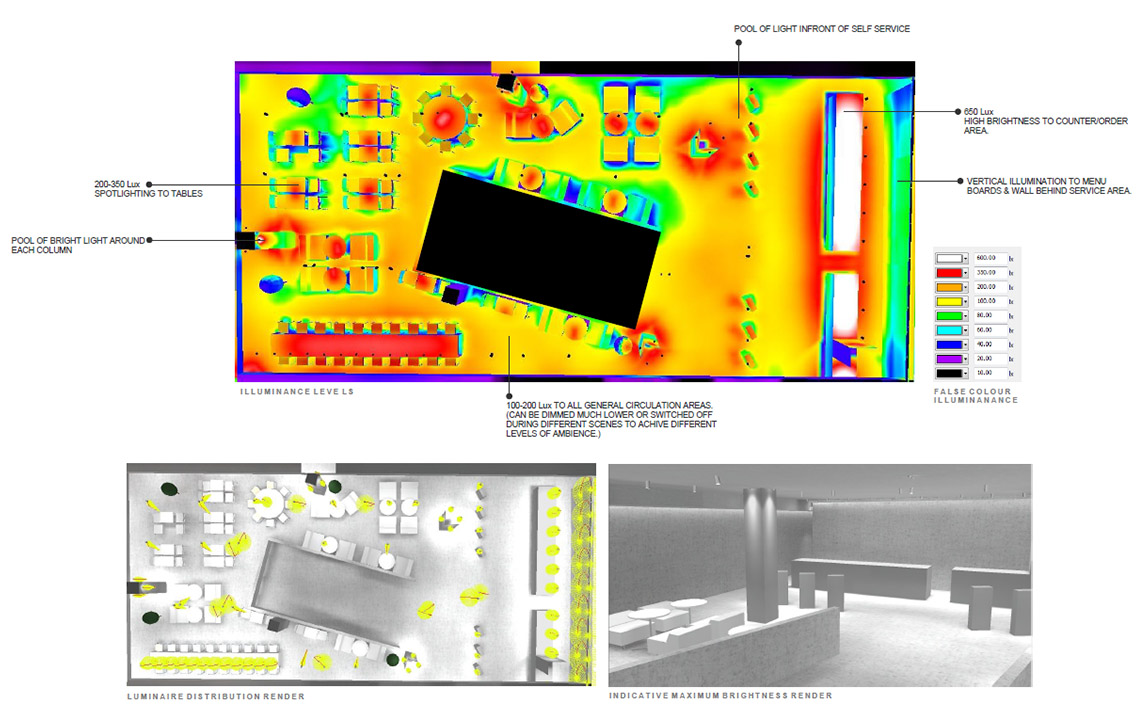 Illuminance modelling for exposed ceiling area McDonald's Queen Street